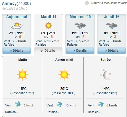 meteo-annecy