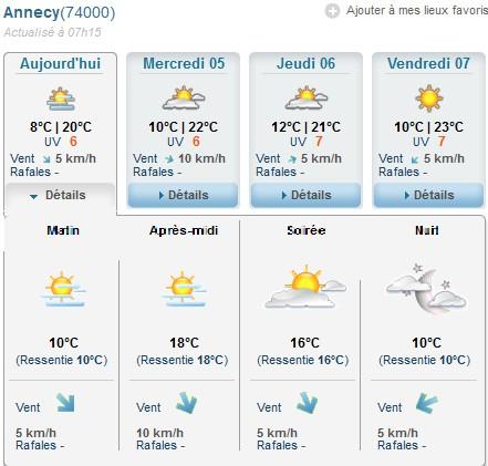 météo lac d'Annecy