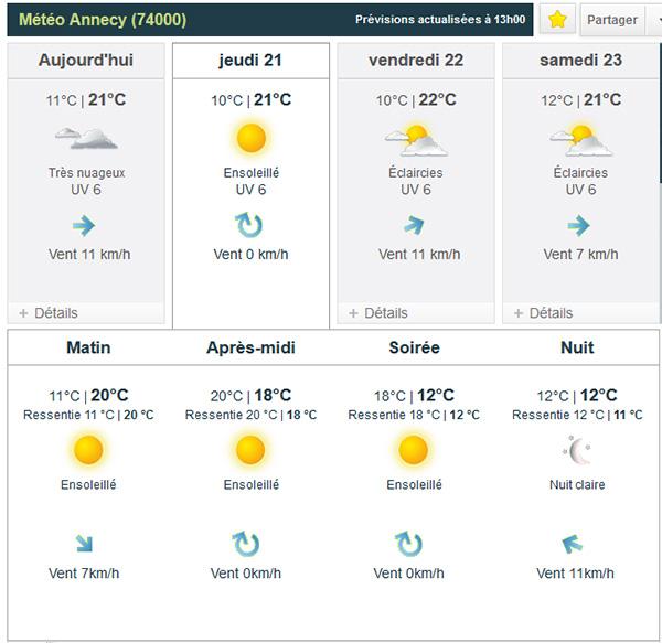 previsions météo annecy août 2014