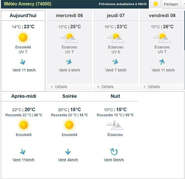 Météo Lac d'Annecy : soleil ! Tous au NCY SUP, paradis du paddle !